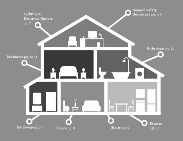 Checklist an toàn cho ngôi nhà bạn